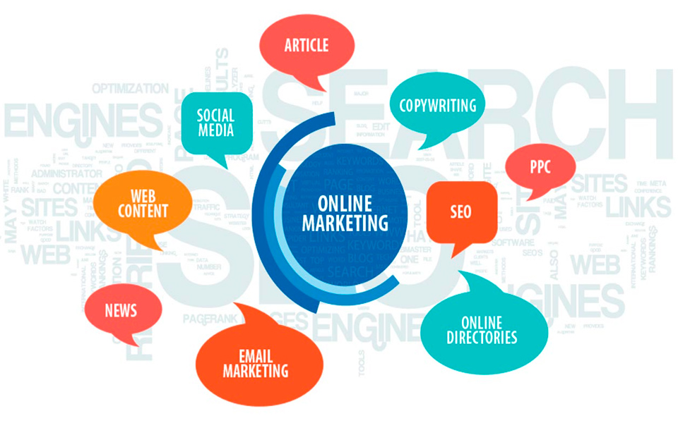 consultoria marketing online sesiones 1 y 2